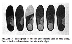 シューズの違いによる怪我の発生率