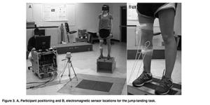 ジャンプの着地とハムストリングの関係の測定