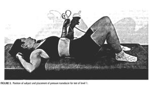 血圧計を使った腹横筋のトレーニング