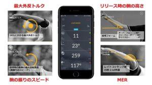 MOTUSウェアラブルセンサーの測定項目